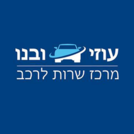hover  קידום ממומן בגוגל PPC 43
